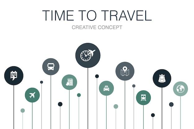 여행 인포그래픽 10단계 템플릿입니다. 호텔 예약, 지도, 비행기, 기차 간단한 아이콘