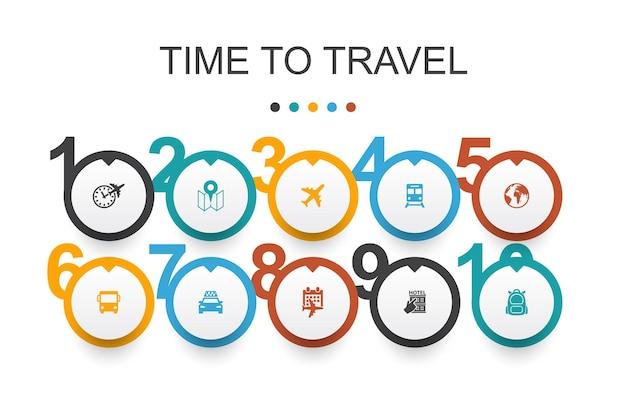 Время путешествовать шаблон оформления инфографики. бронирование отелей, карта, самолет, поезд простые иконки