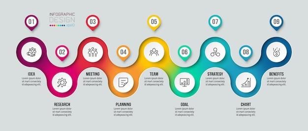 タイムラインチャートビジネスインフォグラフィックテンプレート