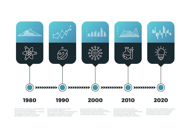 Timeline chart infographic with banners vector template
