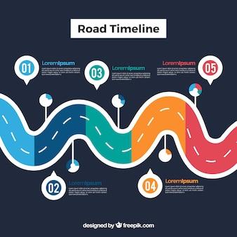Концепция временной линии с дорогой