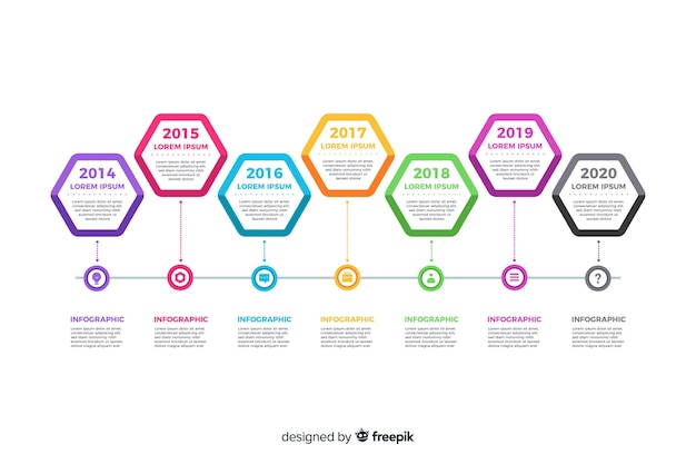 Timeline flat design colorful infographic