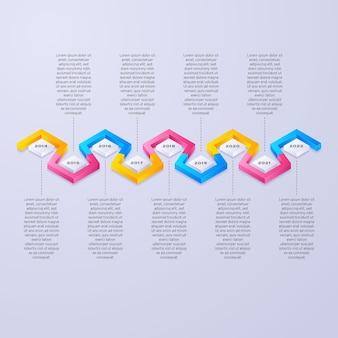 Хронология инфографики концепция