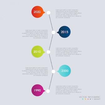 タイムラインインフォグラフィックデザインテンプレート。ビジネスプレゼンテーションの図と統計。