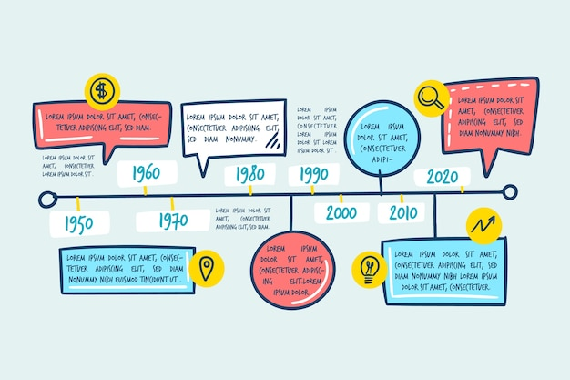 Timeline infographic hand drawn style