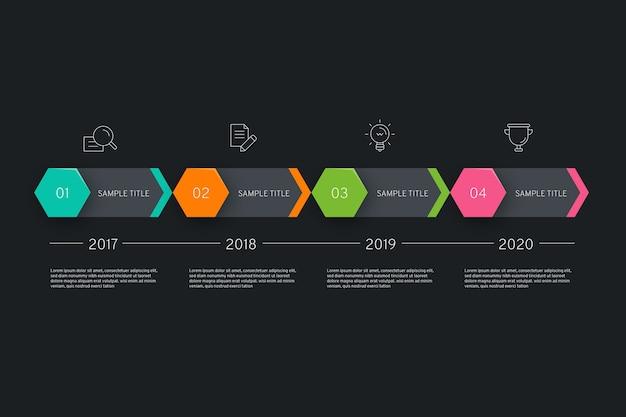 フラットなデザインのタイムラインインフォグラフィック