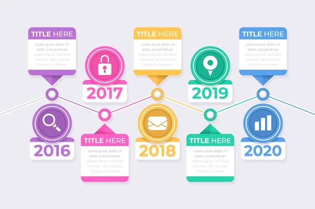 Concetto di processo infografica timeline