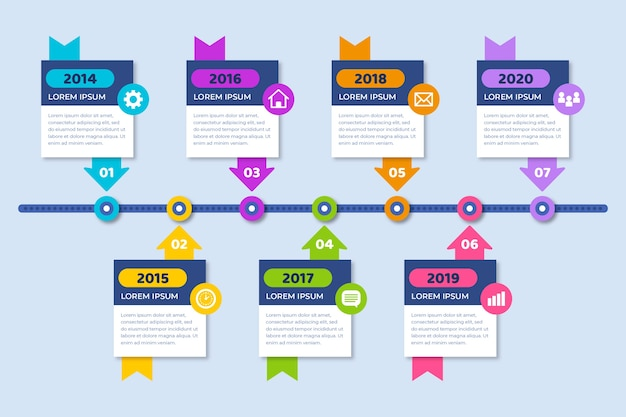 Timeline infographic process growth