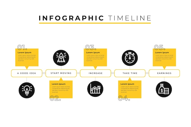 Timeline infographic template with circles
