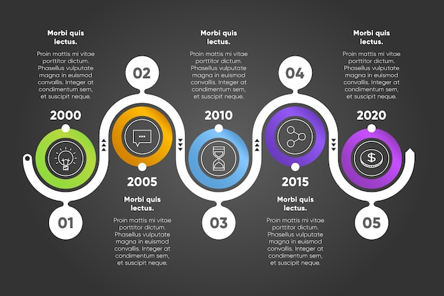 円形のデザインとラインのタイムラインインフォグラフィック