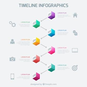 色付きの立方体とのインフォグラフィックのタイムライン