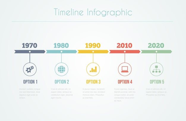 Timeline infographic with diagrams and text with five steps