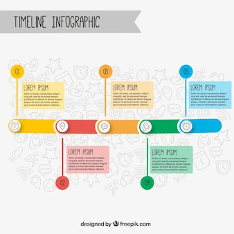 Timeline infographic with five options and hand-drawn elements