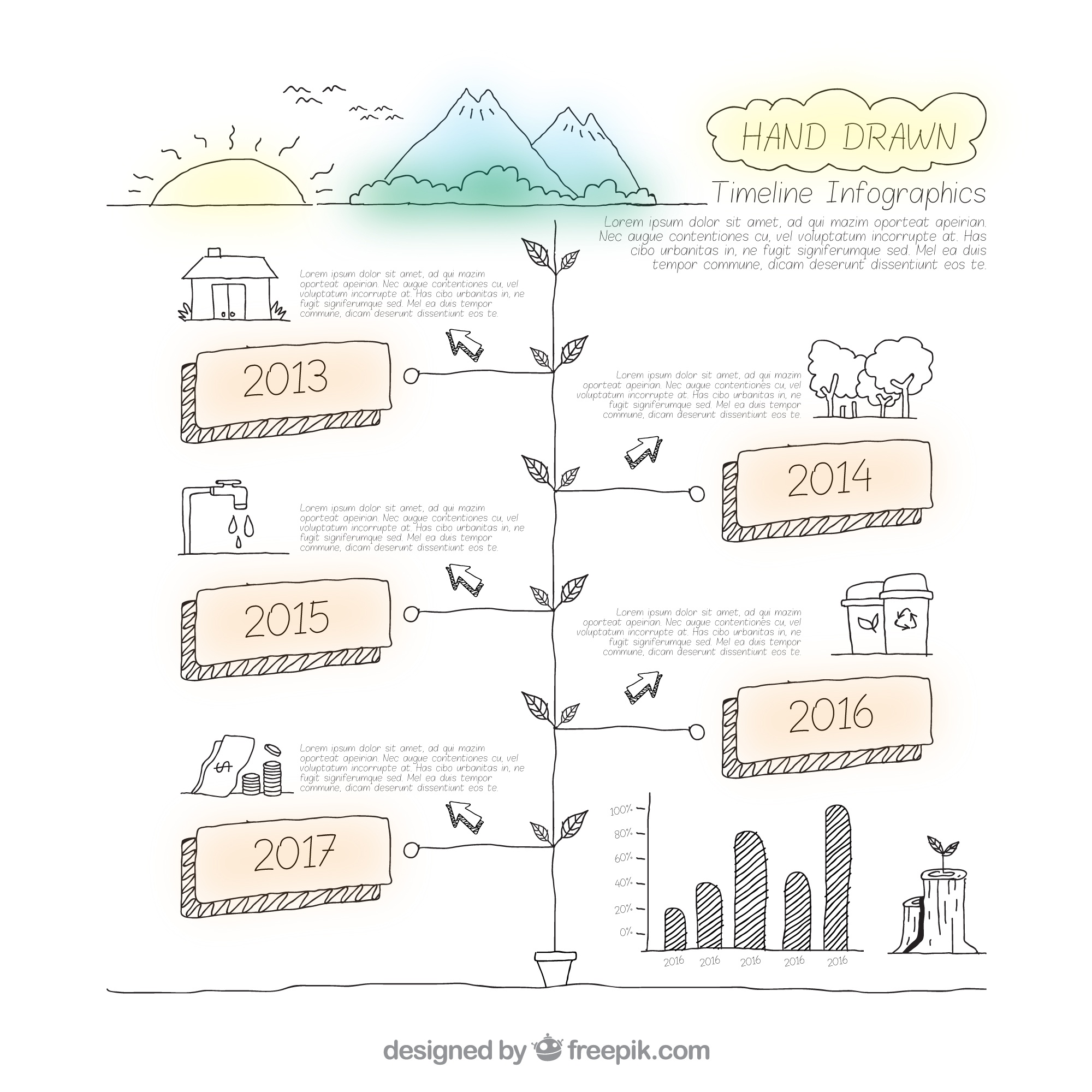 Timeline infographic with hand-drawn plant