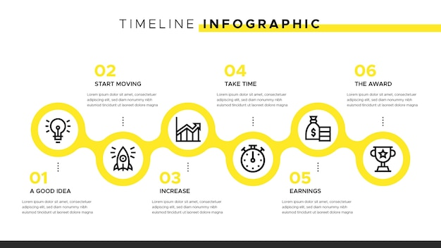Timeline infographic with yellow elements