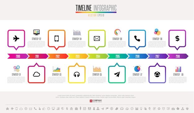 Шаблон временной инфографики временной шкалы
