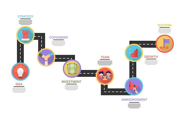 Timeline infographics layout with 8 steps like, idea, planing, strategy, marketing, finance, and success.