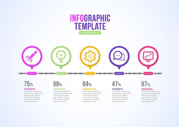 タイムラインプレゼンテーションのインフォグラフィック図
