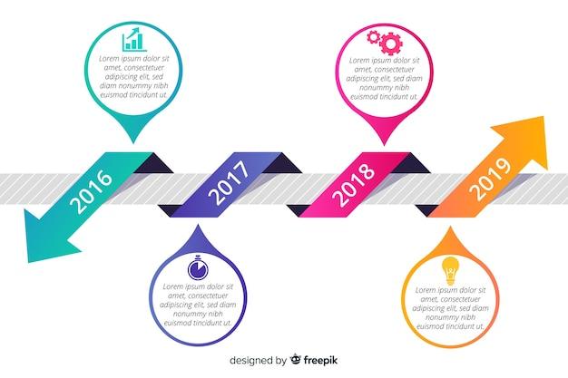 Хронология профессиональной инфографики