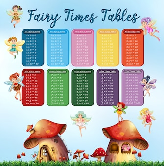 Times tables chart with fairies flying in garden