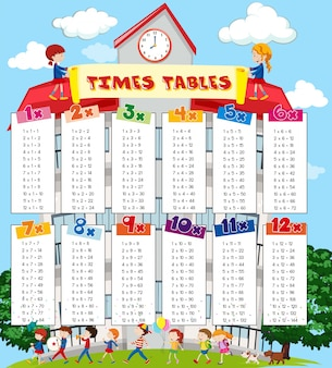 Times tables chart with kids at school background