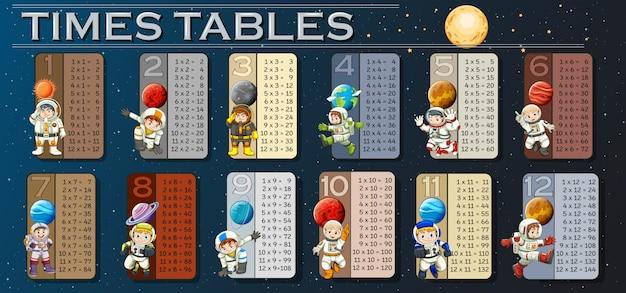우주 배경에서 우주 비행사와 타임즈 테이블