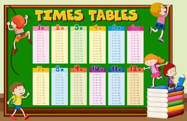 ボード上に登る子供たちのタイムテーブル