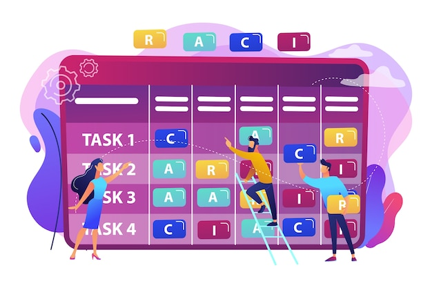 Tiny business people at responsibility chart with tasks. raci matrix, responsibility assignment matrix, linear responsibility chart concept. bright vibrant violet  isolated illustration