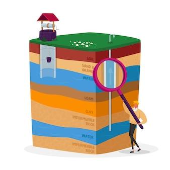 地下水または自噴井戸掘削用の地球層断面帯水層を示す巨大な拡大鏡を備えた小さな男性キャラクター、資源抽出の概念