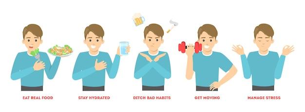 健康的なライフスタイルのためのヒント。生鮮食品を食べ、たくさん飲む。毎日の運動を行い、ストレスを管理してください。漫画のスタイルのイラスト