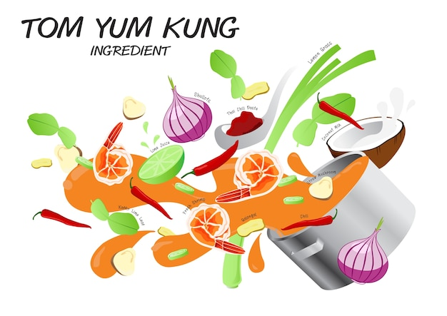 Tom yum kung with ingredient