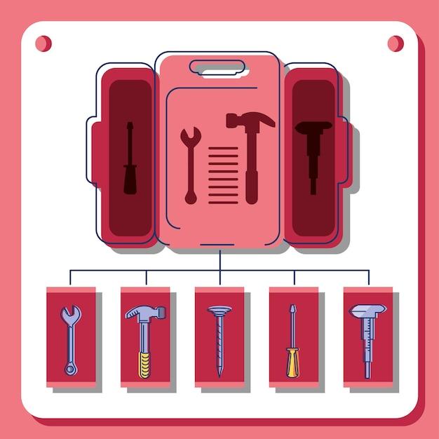 Tools and box