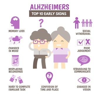 알츠하이머 병의 10 가지 증상