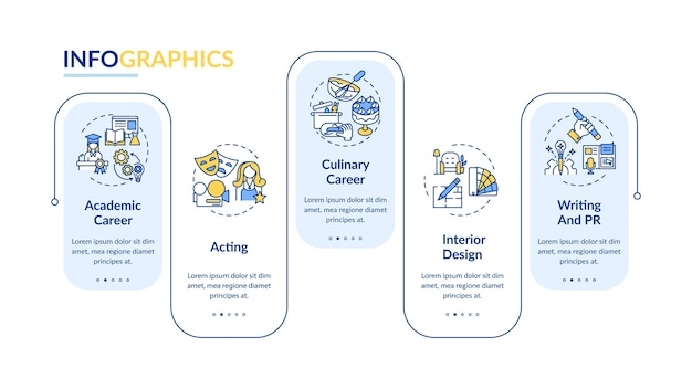 創造的な思想家のインフォグラフィックテンプレートのトップキャリア。