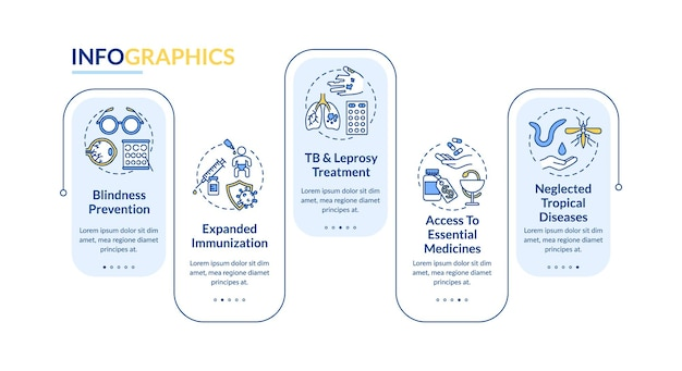 Top international health programs  infographic template. blindness presentation design elements. data visualization with 5 steps. process timeline chart. workflow layout with linear icons