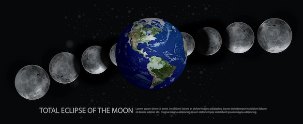 Иллюстрация полного затмения луны
