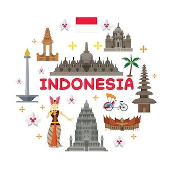 観光と伝統文化