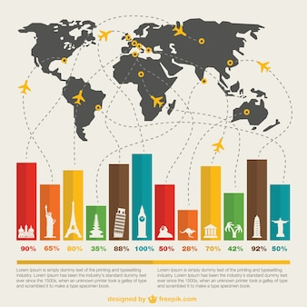 Tourism infographic with a world map
