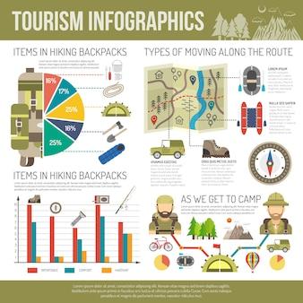 Tourism infographics set