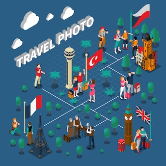 Tourism people isometric composition