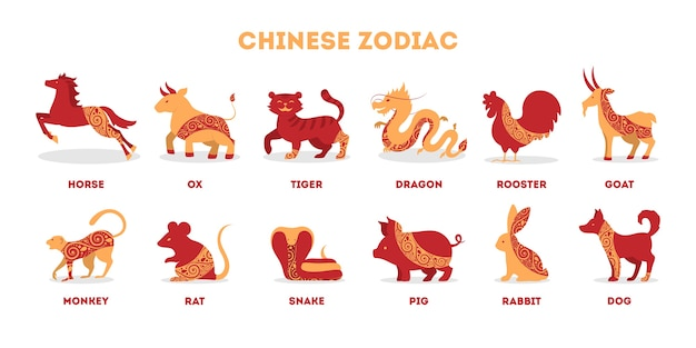 Traditional chinese zodiac animals set.   illustration of chinese astrology signs with traditional chinese red pattern. new year horoscope collection.