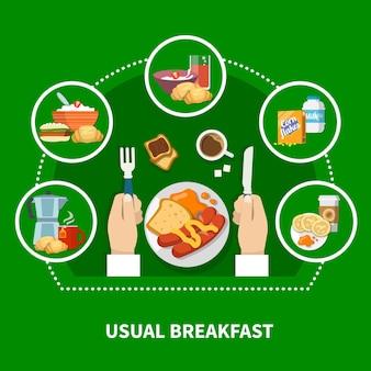 Традиционная обычная концепция завтрака с кашей, колбасой, кукурузными хлопьями, блинами, кофейным тостом на зеленом фоне, плоская векторная иллюстрация