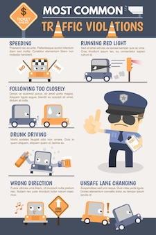 Traffic violation infographic