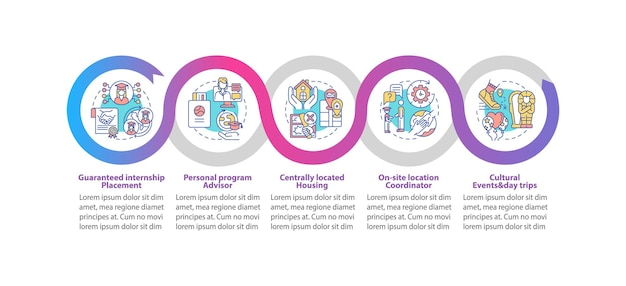 Инфографический шаблон преимуществ программы обучения