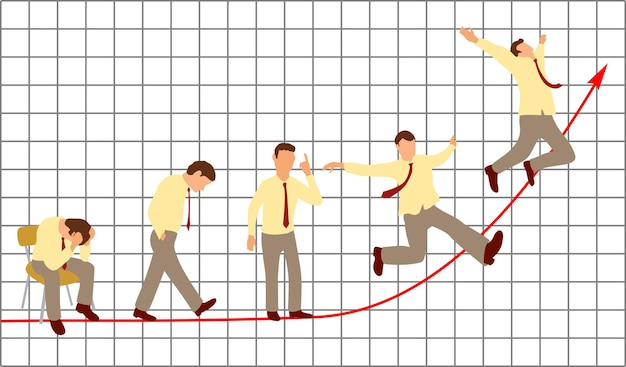 Transition from fall to growth. overworked sitting businessman is under stress with headache. a happy man waving his arms like a bird. color vector flat illustration on financial chart with arrow