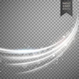カーブトレールと波状の透明な照明効果