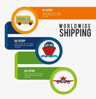 輸送、配達および出荷