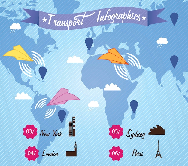 Транспорт инфографика путешествует по всему миру