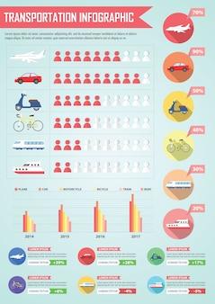 Transportation infographic design element