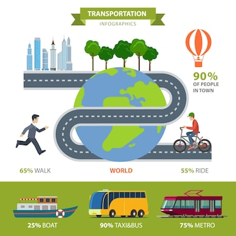 Transportation road flat style thematic infographics concept